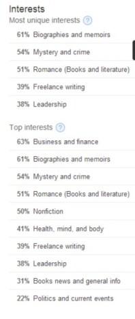 twitter-analytics-genre